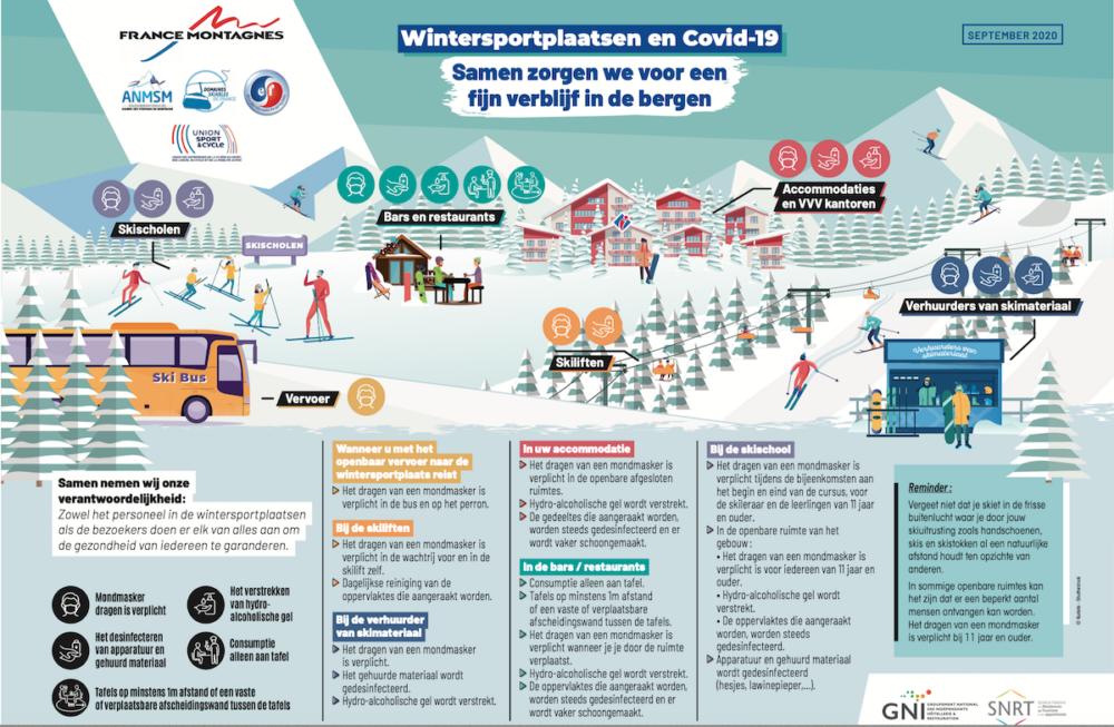 corona-regels-skigebieden-frankrijk